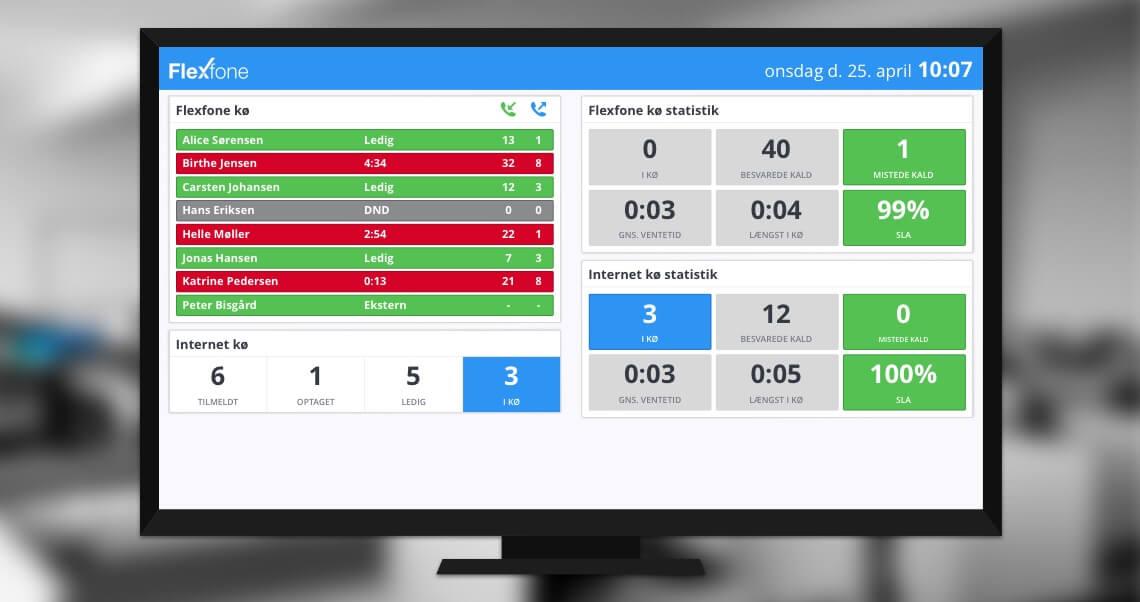 Wallboard storskærm til IP telefoner